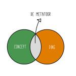 visuals boek-def1_179-metafoor cirkels